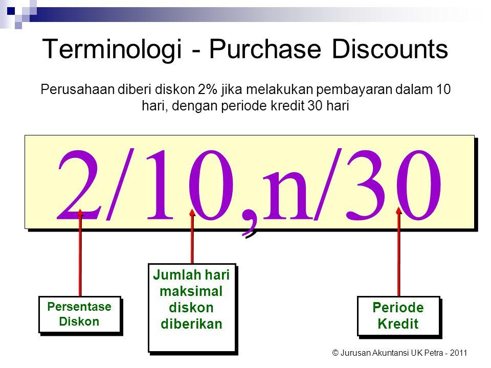 © Jurusan Akuntansi UK Petra - 2011 2/10,n/30 Terminologi - Purchase Discounts Persentase Diskon Jumlah hari maksimal diskon diberikan Periode Kredit