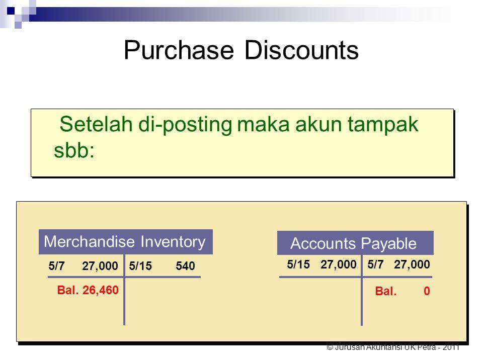 © Jurusan Akuntansi UK Petra - 2011 Purchase Discounts Setelah di-posting maka akun tampak sbb: Merchandise Inventory Accounts Payable 5/7 27,000 5/15