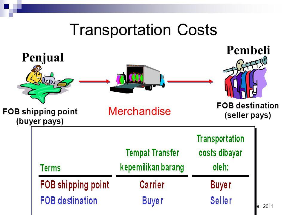 © Jurusan Akuntansi UK Petra - 2011 Transportation Costs FOB shipping point (buyer pays) FOB destination (seller pays) Merchandise Penjual Pembeli