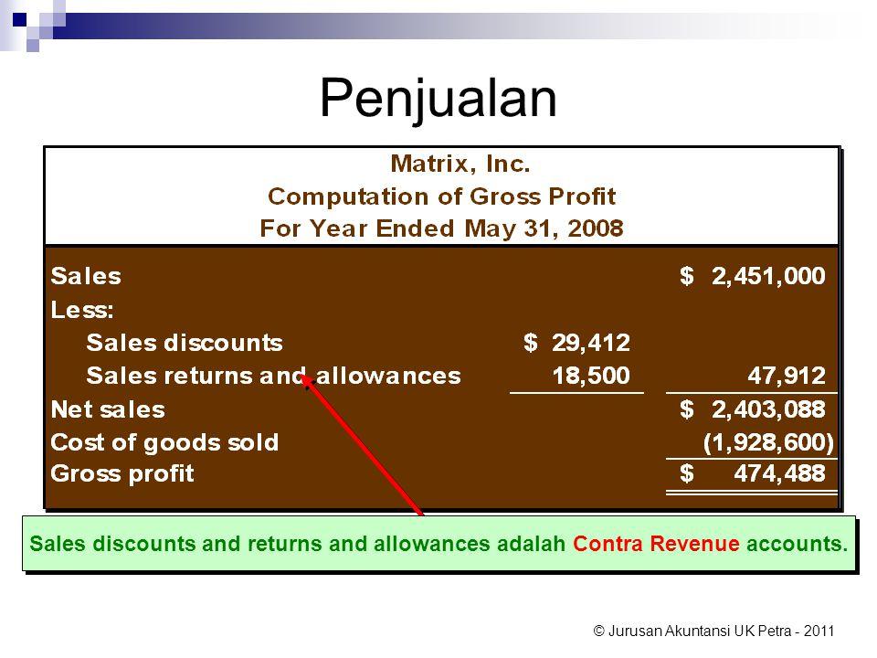 © Jurusan Akuntansi UK Petra - 2011 Penjualan Sales discounts and returns and allowances adalah Contra Revenue accounts.