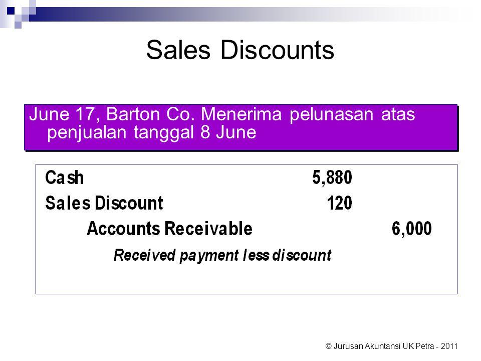 © Jurusan Akuntansi UK Petra - 2011 Sales Discounts June 17, Barton Co. Menerima pelunasan atas penjualan tanggal 8 June