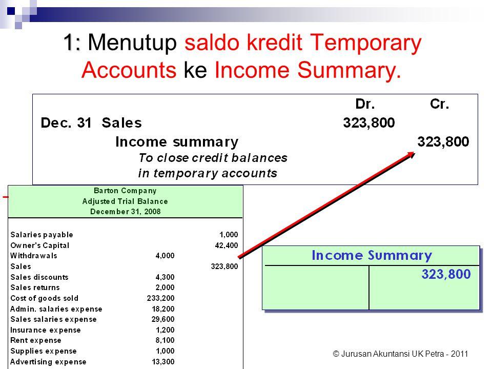 © Jurusan Akuntansi UK Petra - 2011 1: 1: Menutup saldo kredit Temporary Accounts ke Income Summary.