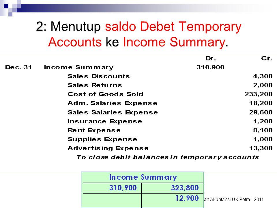 © Jurusan Akuntansi UK Petra - 2011 2: 2: Menutup saldo Debet Temporary Accounts ke Income Summary.