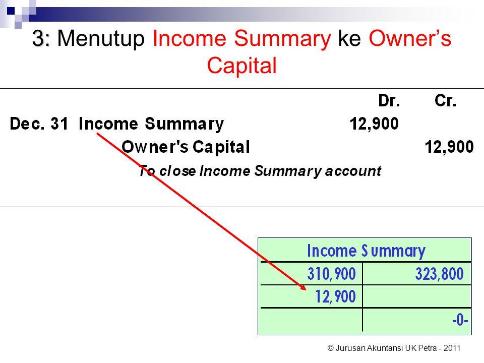 © Jurusan Akuntansi UK Petra - 2011 3: 3: Menutup Income Summary ke Owner's Capital