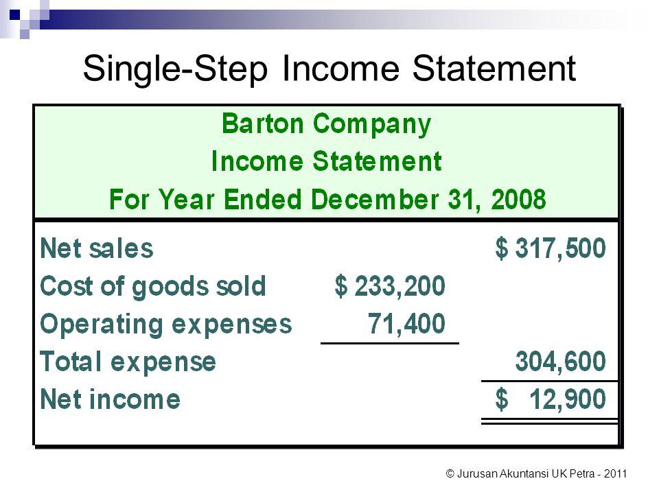 © Jurusan Akuntansi UK Petra - 2011 Single-Step Income Statement