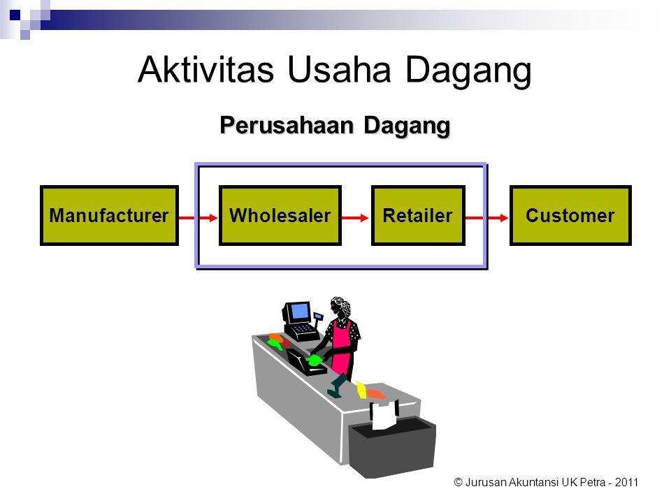 © Jurusan Akuntansi UK Petra - 2011 Pelaporan Income Usaha Dagang Perusahaan Dagang menjual produk untuk mendapatkan revenue.