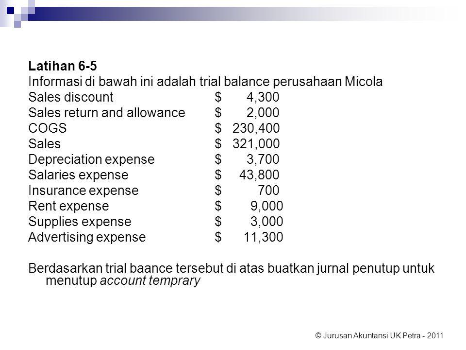 © Jurusan Akuntansi UK Petra - 2011 Latihan 6-5 Informasi di bawah ini adalah trial balance perusahaan Micola Sales discount$ 4,300 Sales return and a