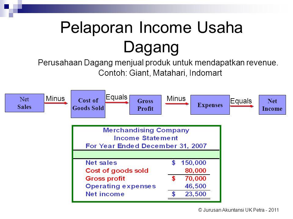 © Jurusan Akuntansi UK Petra - 2011 Pelaporan Income Usaha Dagang Perusahaan Dagang menjual produk untuk mendapatkan revenue. Contoh: Giant, Matahari,