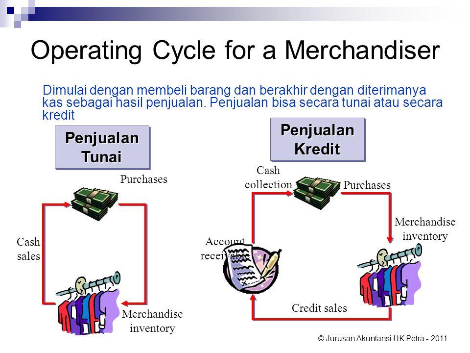 © Jurusan Akuntansi UK Petra - 2011 Operating Cycle for a Merchandiser Dimulai dengan membeli barang dan berakhir dengan diterimanya kas sebagai hasil