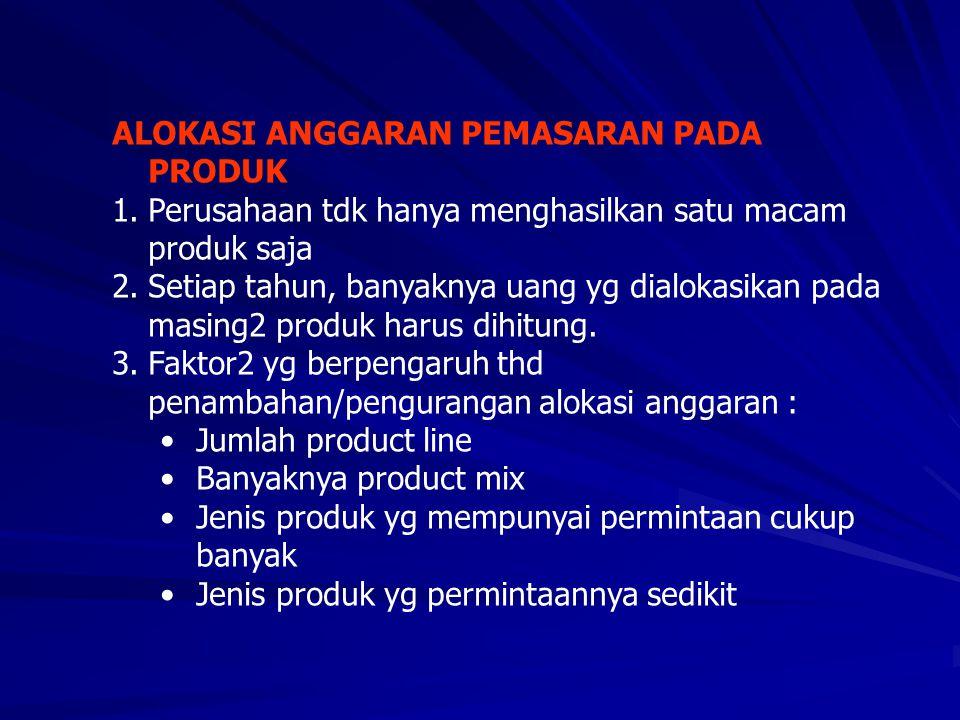 ALOKASI ANGGARAN PEMASARAN PADA PRODUK 1.Perusahaan tdk hanya menghasilkan satu macam produk saja 2.Setiap tahun, banyaknya uang yg dialokasikan pada