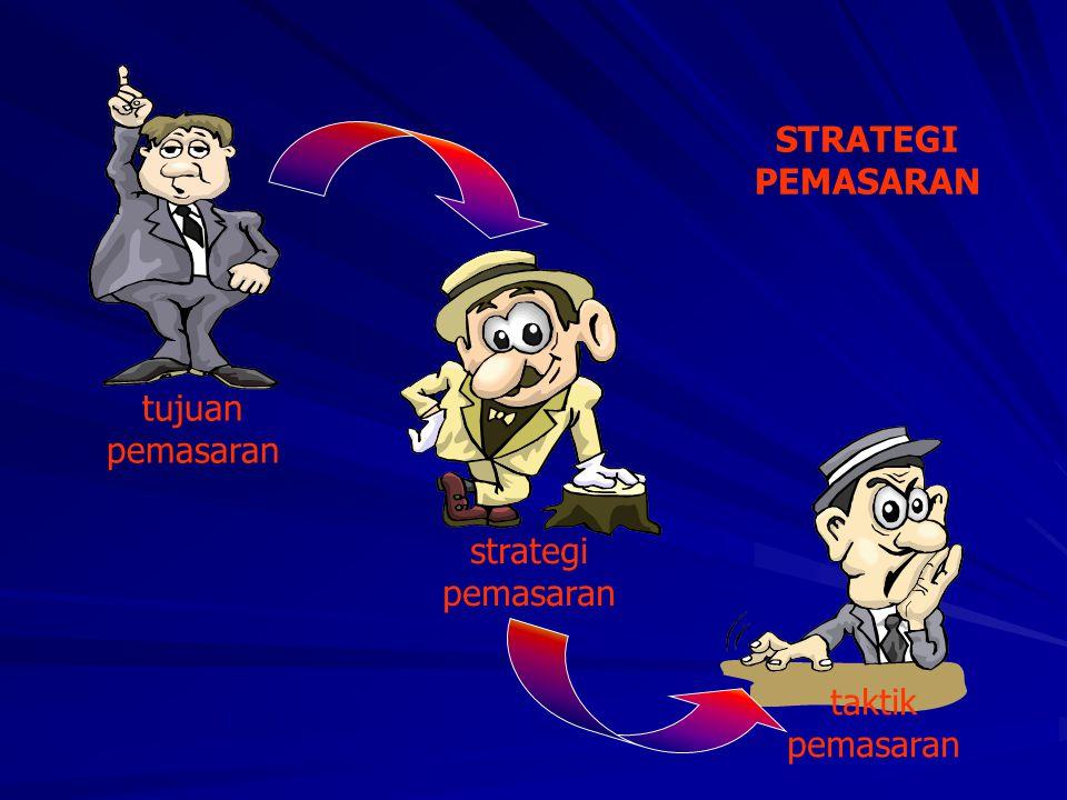 tujuan pemasaran taktik pemasaran strategi pemasaran STRATEGI PEMASARAN
