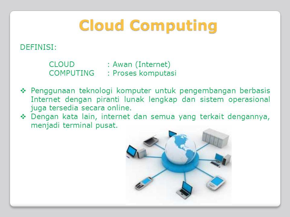 DEFINISI: CLOUD : Awan (Internet) COMPUTING : Proses komputasi  Penggunaan teknologi komputer untuk pengembangan berbasis Internet dengan piranti lun