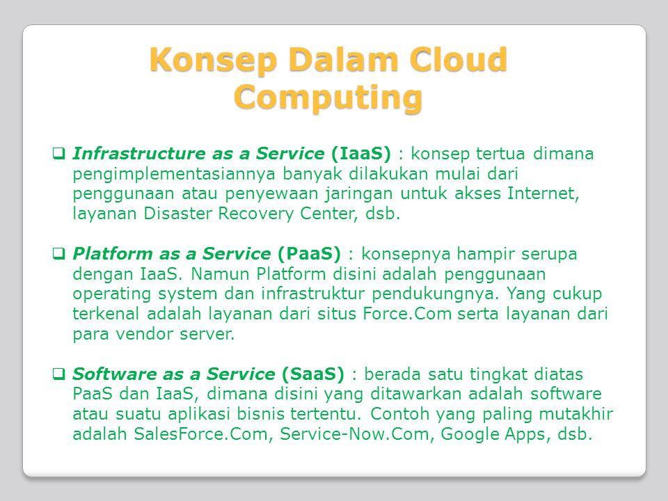  Infrastructure as a Service (IaaS) : konsep tertua dimana pengimplementasiannya banyak dilakukan mulai dari penggunaan atau penyewaan jaringan untuk