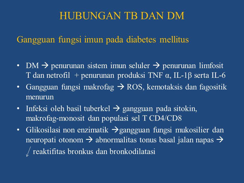 Tabel 1.Gangguan fungsi imun dan fisiologi paru penderita DM Koziel H, Koziel MJ.