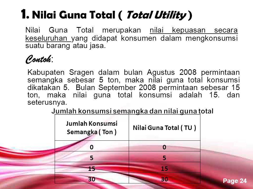 Page 23 1.Nilai Guna Total ( Total Utility ) 2.Nilai Guna Marjinal ( Marginal Utility ) 3.Nilai Guna Yang Semakin Menurun ( Diminishing Utility ) 4.Nilai Guna Yang Sama Teori Nilai Guna ( utilitas ) dibagi menjadi 4 macam