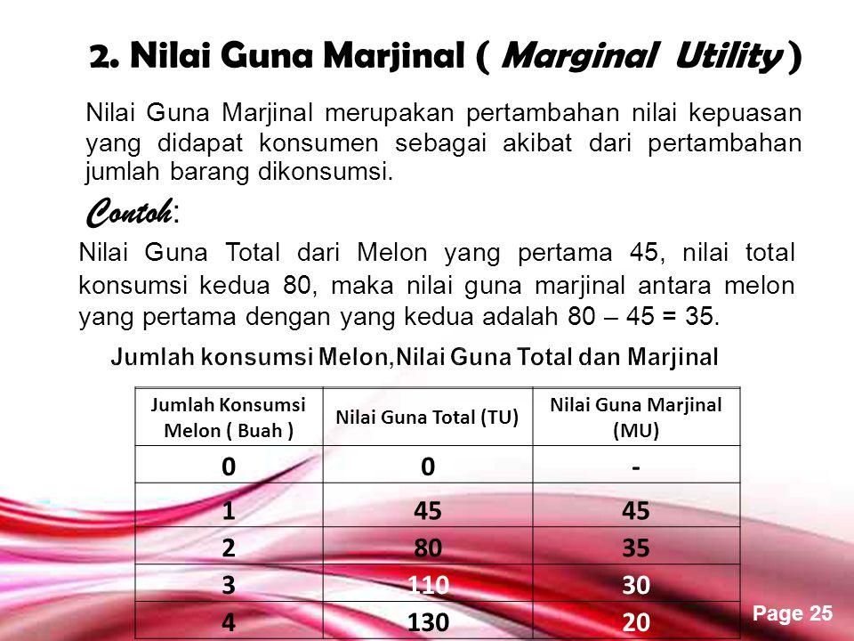 Page 24 Nilai Guna Total merupakan nilai kepuasan secara keseluruhan yang didapat konsumen dalam mengkonsumsi suatu barang atau jasa.