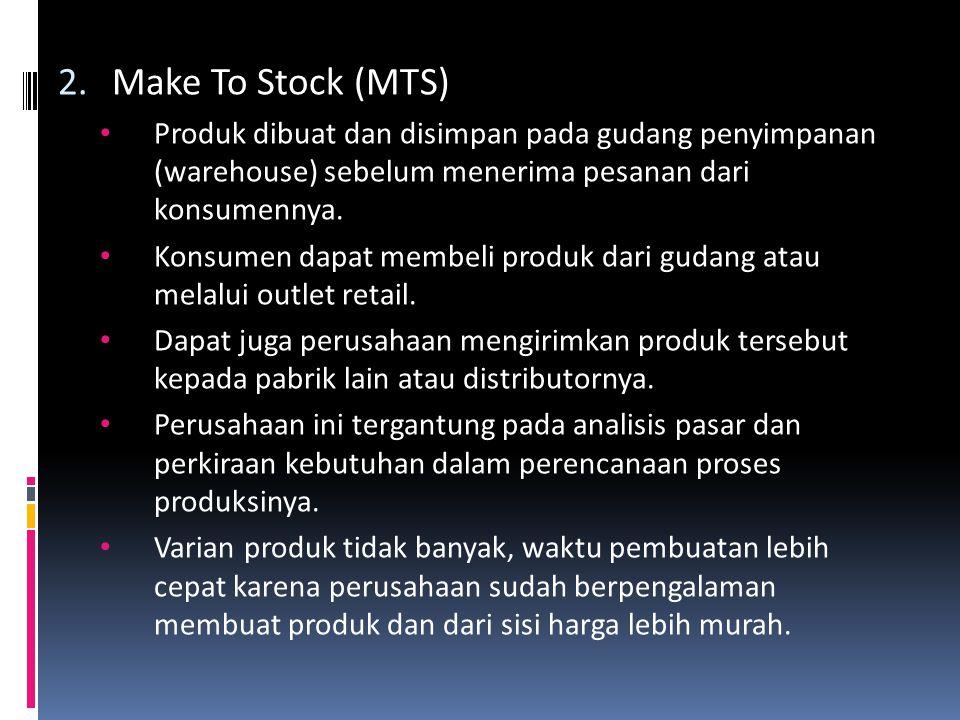 2.Make To Stock (MTS) • Produk dibuat dan disimpan pada gudang penyimpanan (warehouse) sebelum menerima pesanan dari konsumennya.