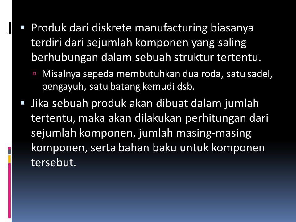  Produk dari diskrete manufacturing biasanya terdiri dari sejumlah komponen yang saling berhubungan dalam sebuah struktur tertentu.