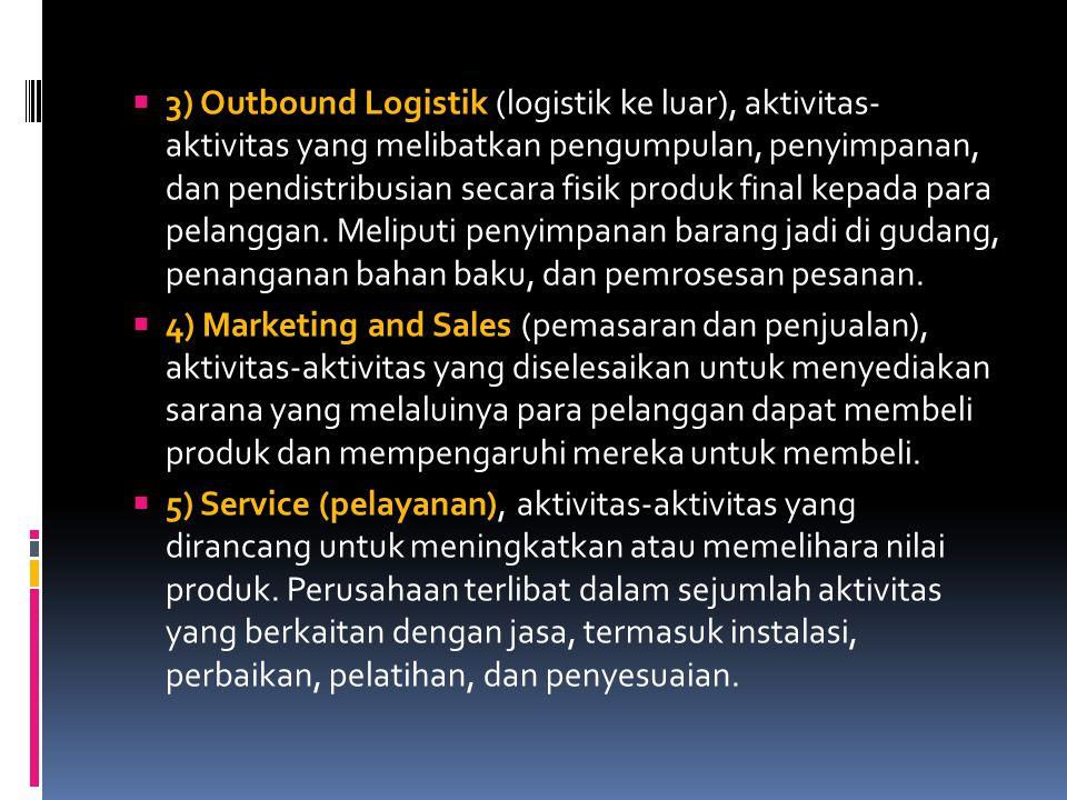  3) Outbound Logistik (logistik ke luar), aktivitas- aktivitas yang melibatkan pengumpulan, penyimpanan, dan pendistribusian secara fisik produk final kepada para pelanggan.