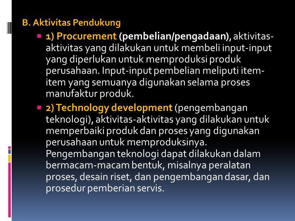 B. Aktivitas Pendukung  1) Procurement (pembelian/pengadaan), aktivitas- aktivitas yang dilakukan untuk membeli input-input yang diperlukan untuk mem