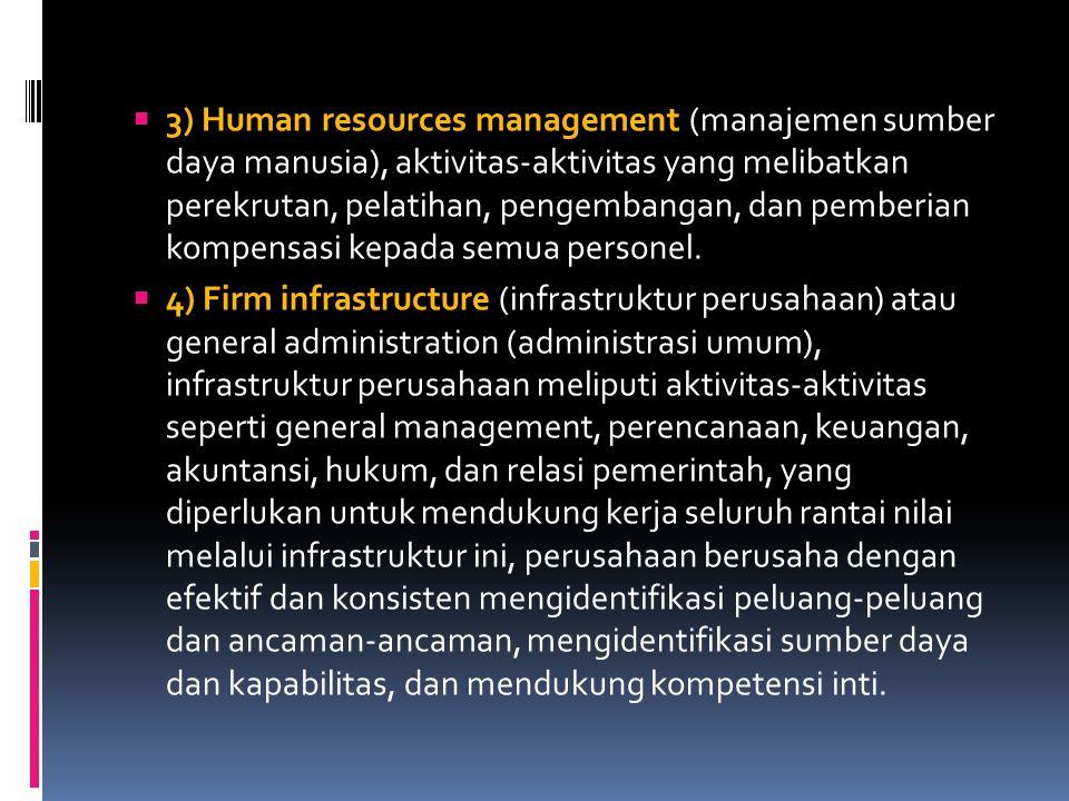  3) Human resources management (manajemen sumber daya manusia), aktivitas-aktivitas yang melibatkan perekrutan, pelatihan, pengembangan, dan pemberian kompensasi kepada semua personel.