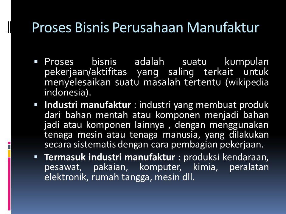 Proses Bisnis Perusahaan Manufaktur  Proses bisnis adalah suatu kumpulan pekerjaan/aktifitas yang saling terkait untuk menyelesaikan suatu masalah tertentu ( wikipedia indonesia).