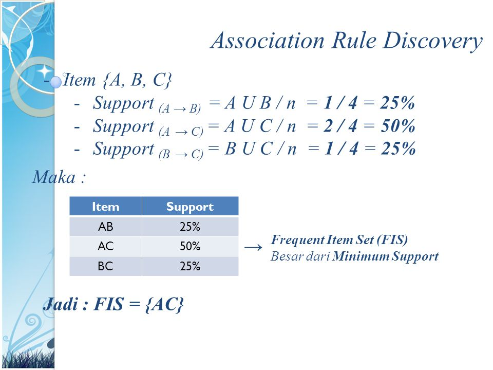 Association Rule Discovery -Item {A, B, C} -Support (A → B) = A U B / n = 1 / 4 = 25% -Support (A → C) = A U C / n = 2 / 4 = 50% -Support (B → C) = B