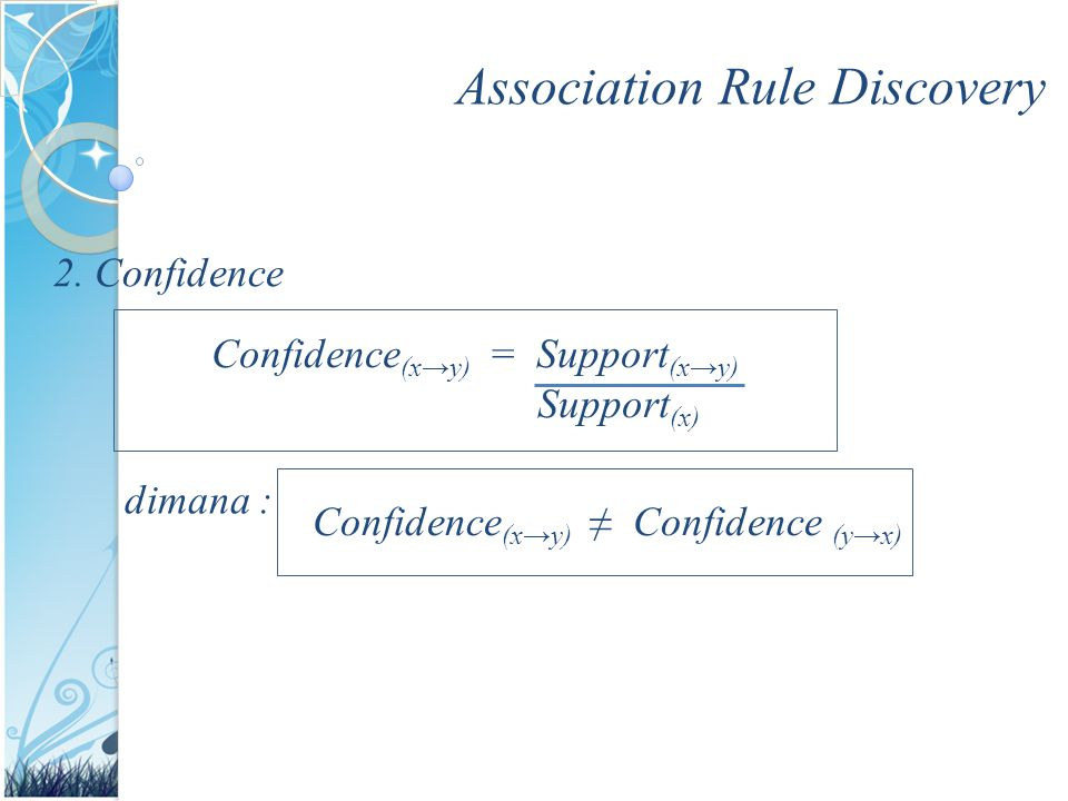Association Rule Discovery 3.