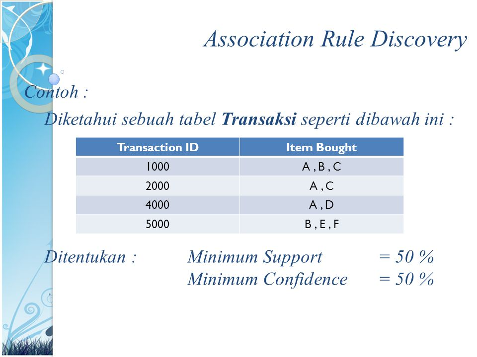 Association Rule Discovery Solusi : 1.Tentukan Frequent Item Set : -Item {A, B, C, D, E, F} -Support (A) = A / n = 3 / 4 = 75% -Support (B) = B / n = 2 / 4 = 50% -Support (C) = C / n = 2 / 4 = 50% -Support (D) = D / n = 1 / 4 = 25% -Support (E) = E / n = 1 / 4 = 25% -Support (F) = F / n = 1 / 4 = 25%