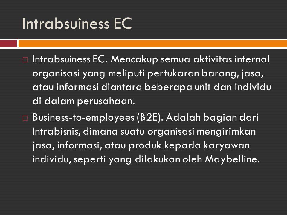 Intrabsuiness EC  Intrabsuiness EC. Mencakup semua aktivitas internal organisasi yang meliputi pertukaran barang, jasa, atau informasi diantara beber