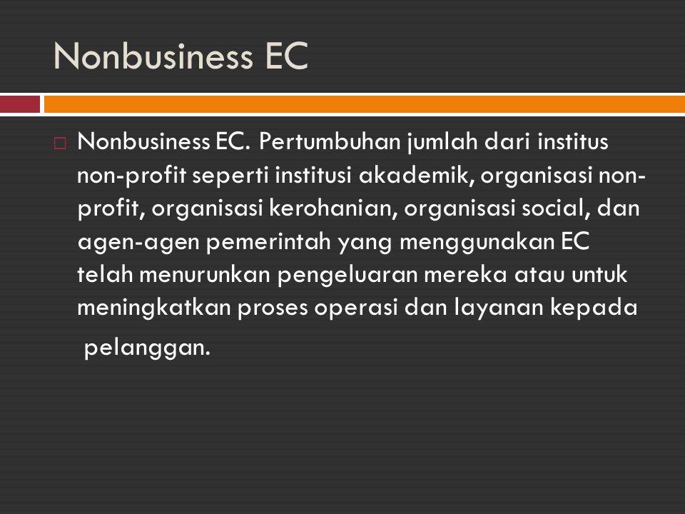 Nonbusiness EC  Nonbusiness EC. Pertumbuhan jumlah dari institus non-profit seperti institusi akademik, organisasi non- profit, organisasi kerohanian