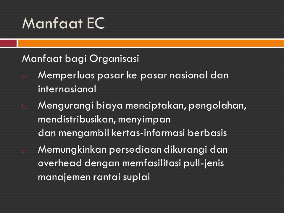 Manfaat EC Manfaat bagi Organisasi a. Memperluas pasar ke pasar nasional dan internasional b. Mengurangi biaya menciptakan, pengolahan, mendistribusik
