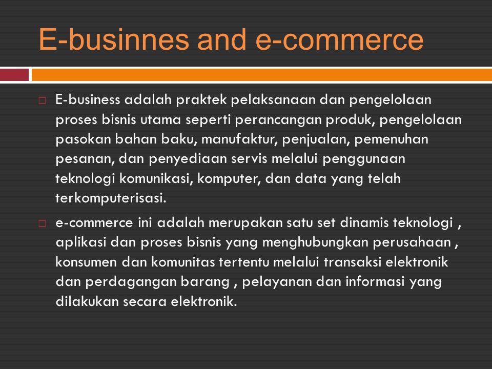 Bisnis Model C2B  Consumer-to-business (C2B).
