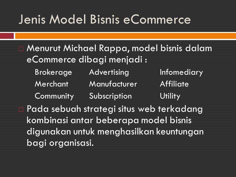 Jenis Model Bisnis eCommerce  Menurut Michael Rappa, model bisnis dalam eCommerce dibagi menjadi : BrokerageAdvertisingInfomediary MerchantManufactur
