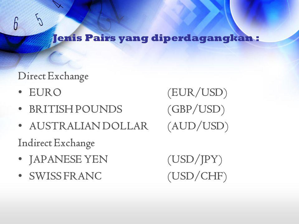 Jenis Pairs yang diperdagangkan : Direct Exchange •EURO (EUR/USD) •BRITISH POUNDS (GBP/USD) •AUSTRALIAN DOLLAR (AUD/USD) Indirect Exchange •JAPANESE Y