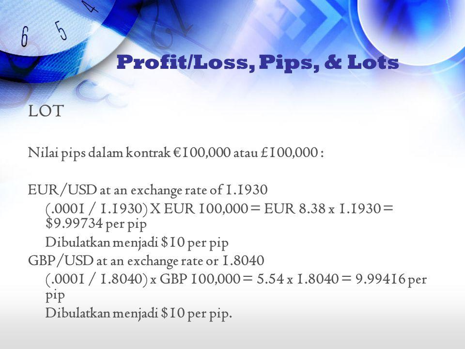 LOT Nilai pips dalam kontrak €100,000 atau £100,000 : EUR/USD at an exchange rate of 1.1930 (.0001 / 1.1930) X EUR 100,000 = EUR 8.38 x 1.1930 = $9.99