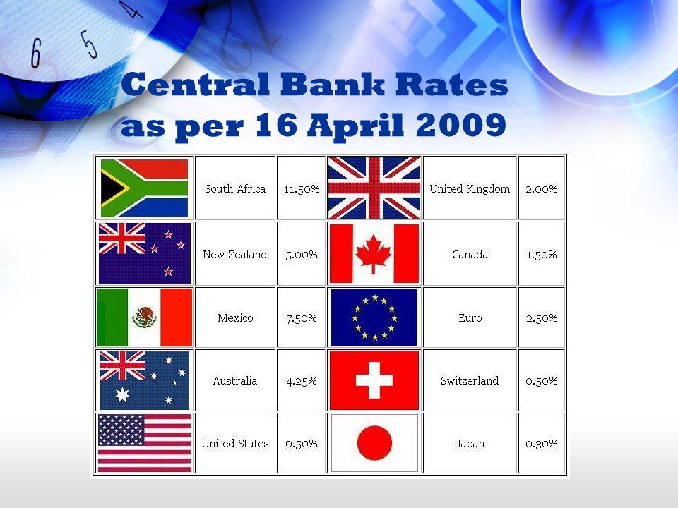 Central Bank Rates as per 16 April 2009