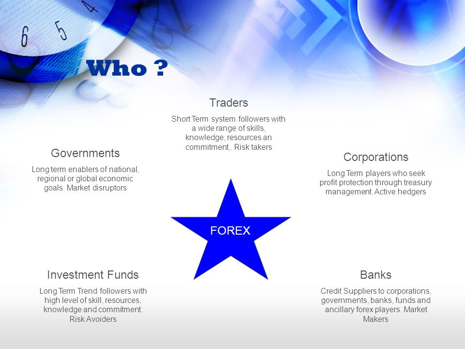 Who ? FOREX Traders Short Term system followers with a wide range of skills, knowledge, resources an commitment,. Risk takers Corporations Long Term p