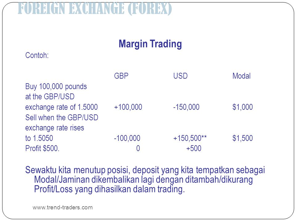 FOREIGN EXCHANGE (FOREX) www.trend-traders.com Margin Trading Contoh: GBPUSDModal Buy 100,000 pounds at the GBP/USD exchange rate of 1.5000+100,000-150,000$1,000 Sell when the GBP/USD exchange rate rises to 1.5050 -100,000+150,500**$1,500 Profit $500.