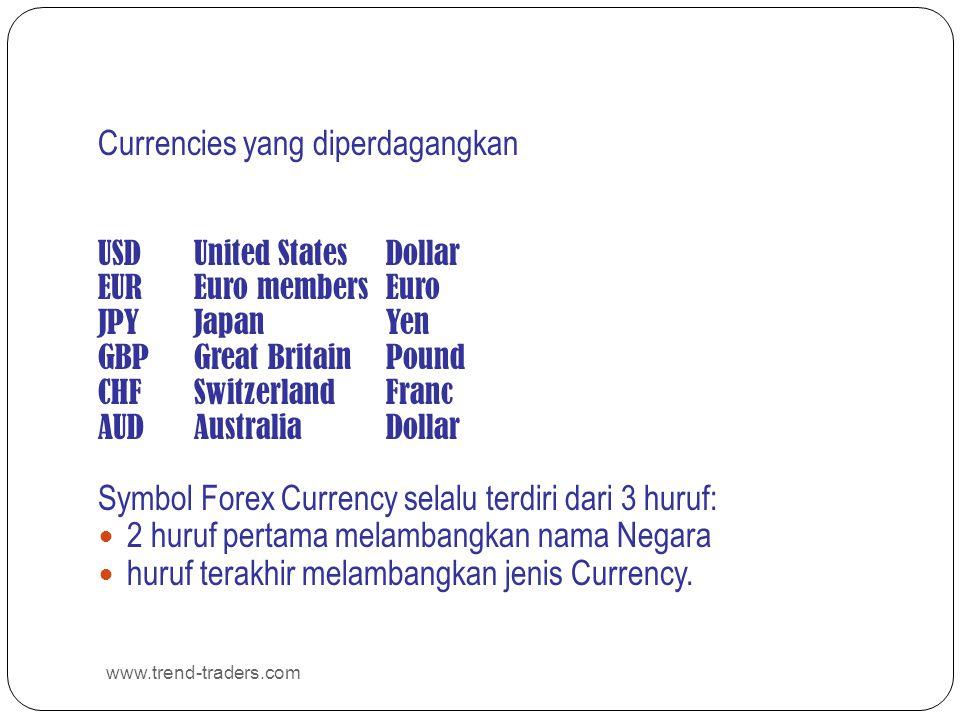 www.trend-traders.com Currencies yang diperdagangkan USDUnited StatesDollar EUREuro membersEuro JPYJapanYen GBPGreat BritainPound CHFSwitzerlandFranc AUDAustraliaDollar Symbol Forex Currency selalu terdiri dari 3 huruf:  2 huruf pertama melambangkan nama Negara  huruf terakhir melambangkan jenis Currency.