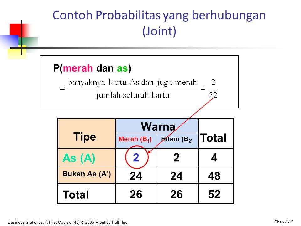 Business Statistics, A First Course (4e) © 2006 Prentice-Hall, Inc. Chap 4-13 Contoh Probabilitas yang berhubungan (Joint) P(merah dan as) Hitam (B 2)