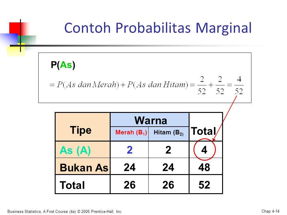 Business Statistics, A First Course (4e) © 2006 Prentice-Hall, Inc. Chap 4-14 Contoh Probabilitas Marginal P(As) Hitam (B 2) Warna Tipe Merah (B 1 ) T