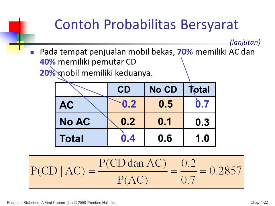 Business Statistics, A First Course (4e) © 2006 Prentice-Hall, Inc. Chap 4-22 Contoh Probabilitas Bersyarat No CDCDTotal AC 0.20.50.7 No AC 0.20.1 0.3