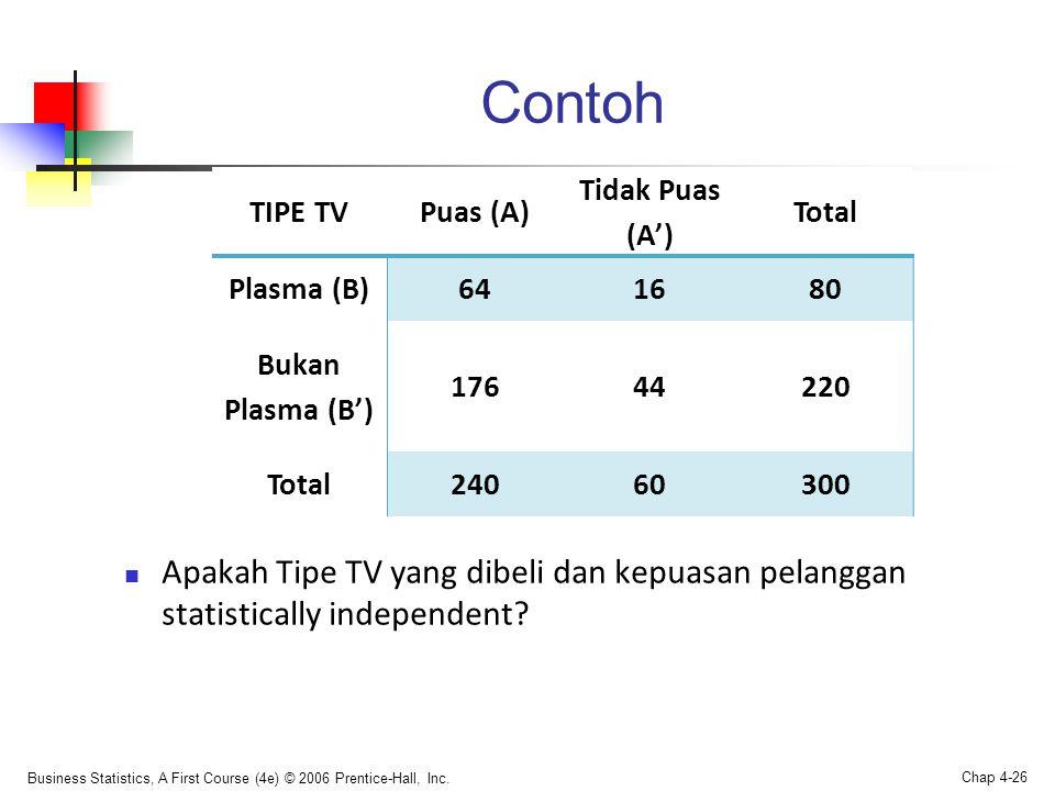 Contoh TIPE TVPuas (A) Tidak Puas (A') Total Plasma (B)641680 Bukan Plasma (B') 17644220 Total24060300 Business Statistics, A First Course (4e) © 2006