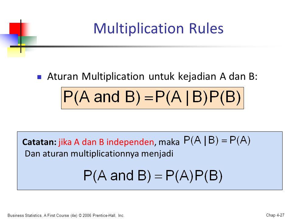 Business Statistics, A First Course (4e) © 2006 Prentice-Hall, Inc. Chap 4-27 Multiplication Rules  Aturan Multiplication untuk kejadian A dan B: Cat