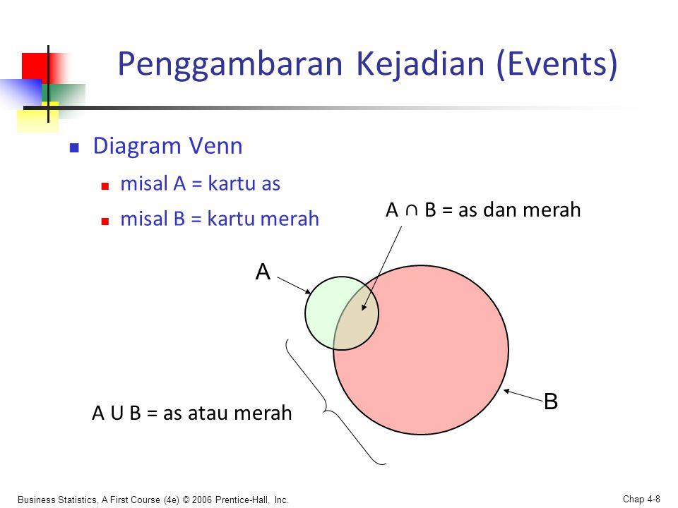Business Statistics, A First Course (4e) © 2006 Prentice-Hall, Inc. Chap 4-8 Penggambaran Kejadian (Events)  Diagram Venn  misal A = kartu as  misa
