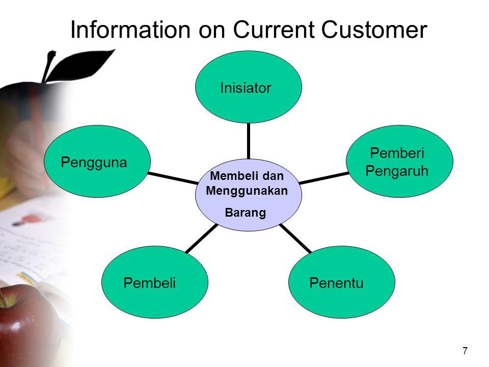 7 Information on Current Customer Membeli dan Menggunakan Barang Inisiator Pemberi Pengaruh PenentuPembeliPengguna