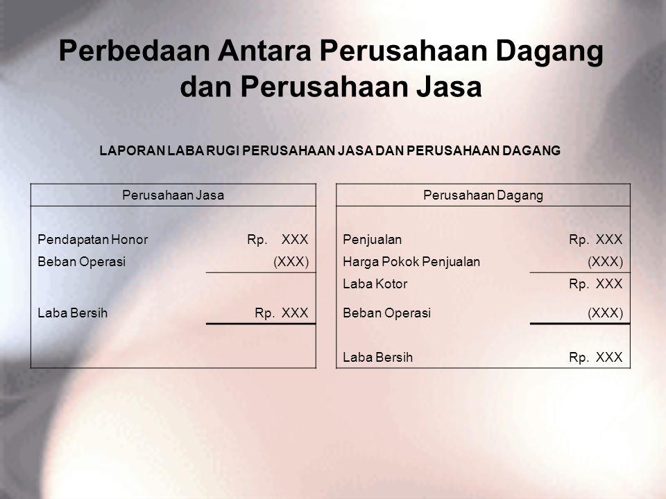 Perbedaan Antara Perusahaan Dagang dan Perusahaan Jasa LAPORAN LABA RUGI PERUSAHAAN JASA DAN PERUSAHAAN DAGANG Perusahaan JasaPerusahaan Dagang Pendapatan HonorRp.