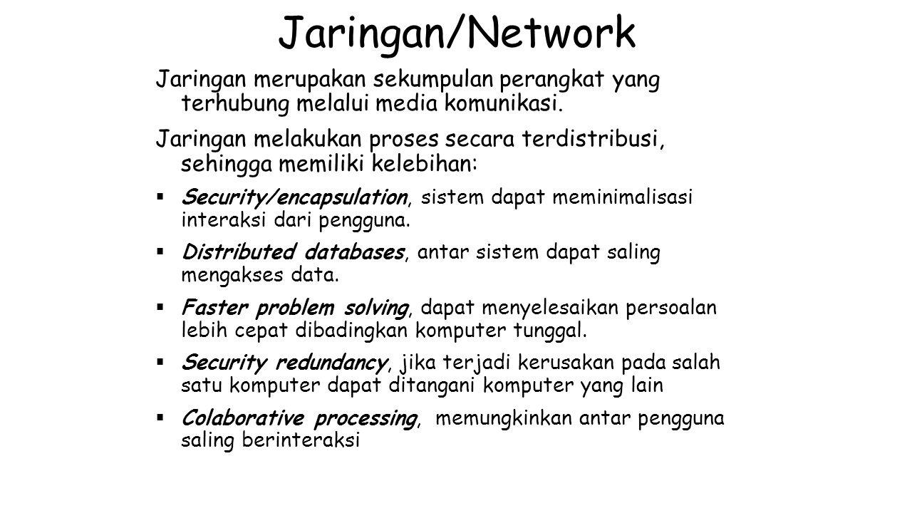 Jaringan/Network Jaringan merupakan sekumpulan perangkat yang terhubung melalui media komunikasi. Jaringan melakukan proses secara terdistribusi, sehi