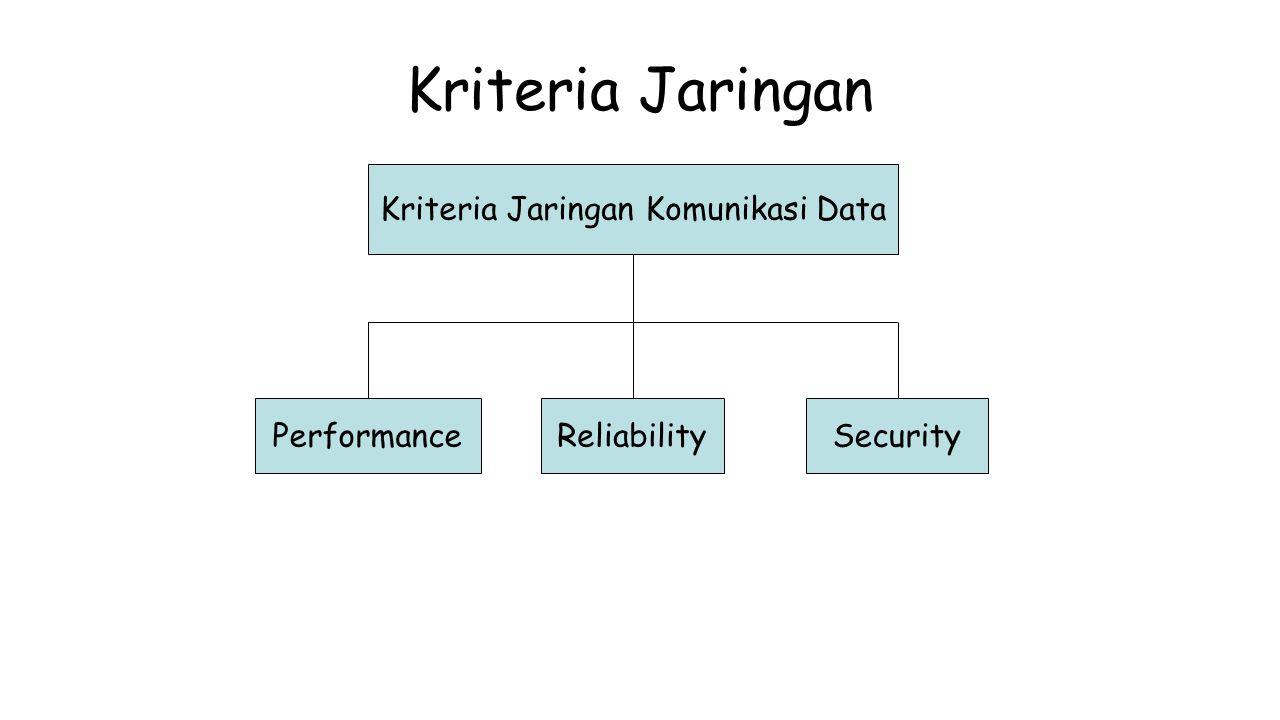 Kriteria Jaringan Kriteria Jaringan Komunikasi Data PerformanceReliabilitySecurity